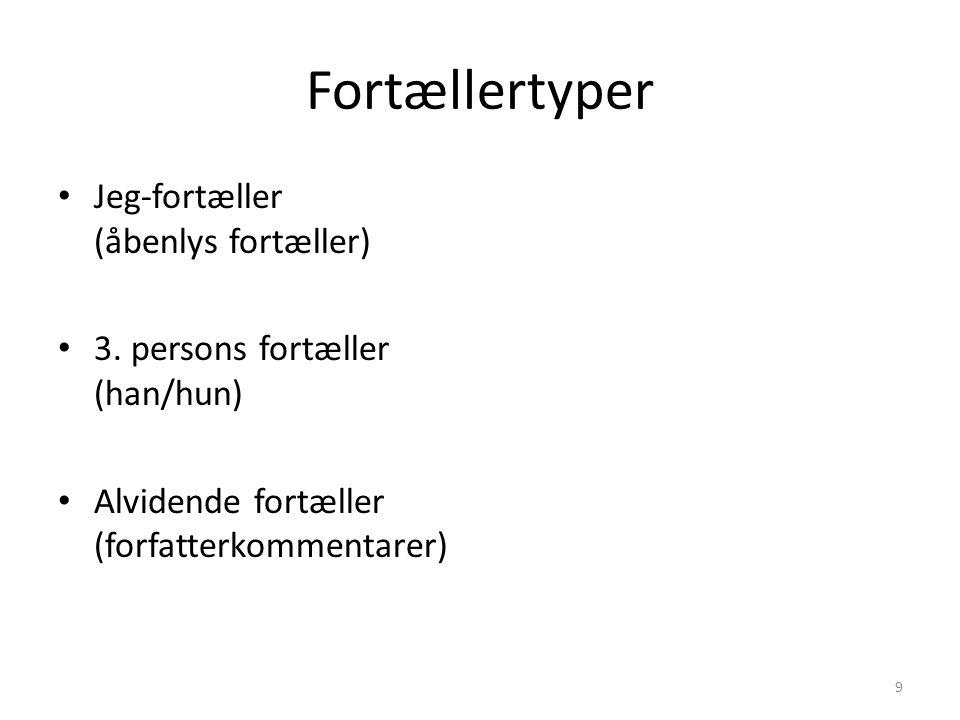 Fortællertyper Jeg-fortæller (åbenlys fortæller)