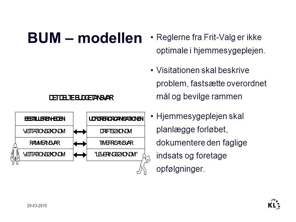 BUM – modellen Reglerne fra Frit-Valg er ikke