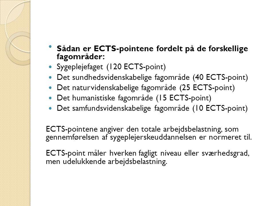 Sådan er ECTS-pointene fordelt på de forskellige fagområder: