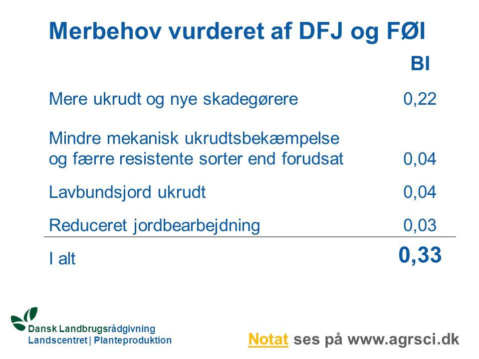 Merbehov vurderet af DFJ og FØI