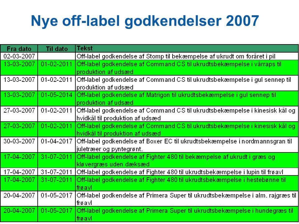 Nye off-label godkendelser 2007
