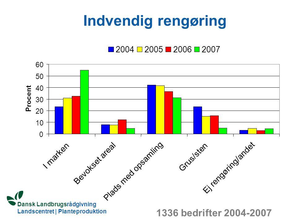 Indvendig rengøring 1336 bedrifter 2004-2007 I marken Bevokset areal
