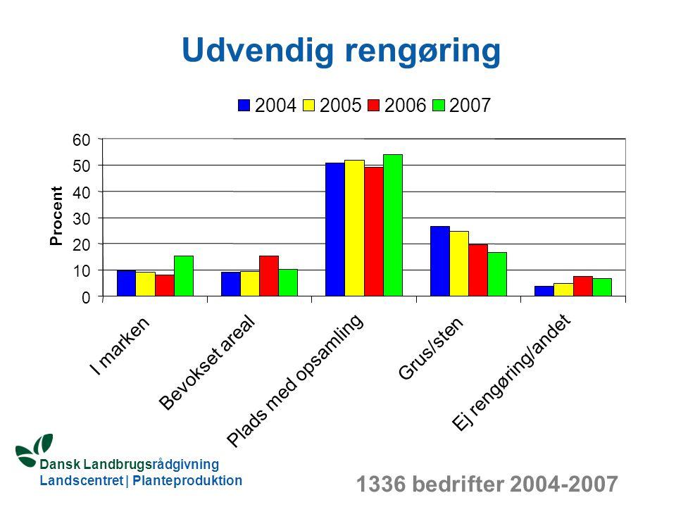 Udvendig rengøring 1336 bedrifter 2004-2007 I marken Bevokset areal