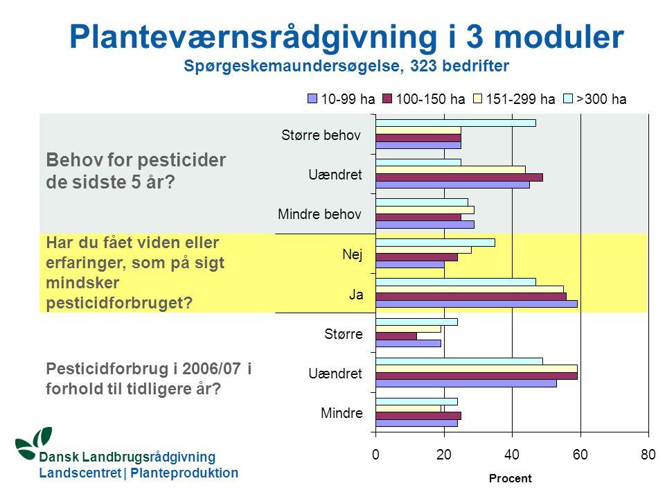 Planteværnsrådgivning i 3 moduler Spørgeskemaundersøgelse, 323 bedrifter