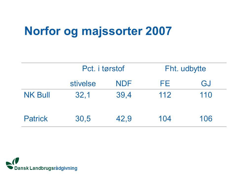 Norfor og majssorter 2007 Pct. i tørstof Fht. udbytte stivelse NDF FE