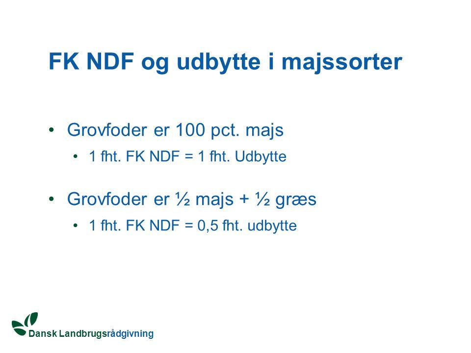 FK NDF og udbytte i majssorter