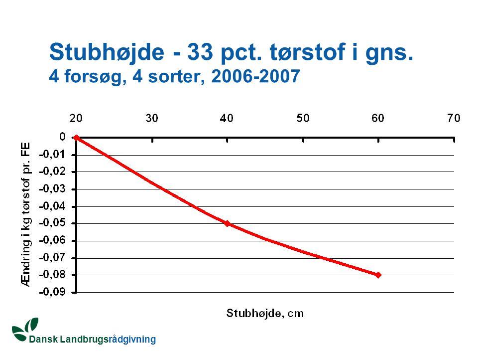 Stubhøjde - 33 pct. tørstof i gns. 4 forsøg, 4 sorter, 2006-2007