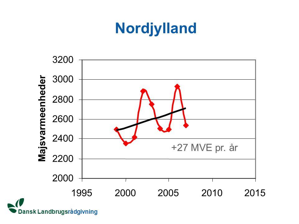 Nordjylland +27 MVE pr. år 3200 3000 2800 Majsvarmeenheder 2600 2400