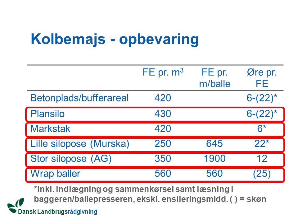 Kolbemajs - opbevaring