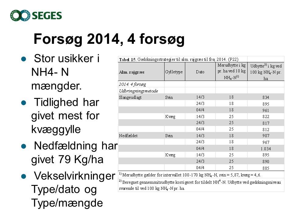 Forsøg 2014, 4 forsøg Stor usikker i NH4- N mængder.