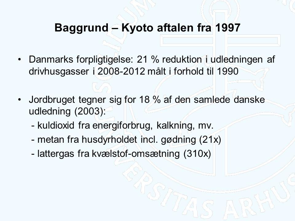 Baggrund – Kyoto aftalen fra 1997