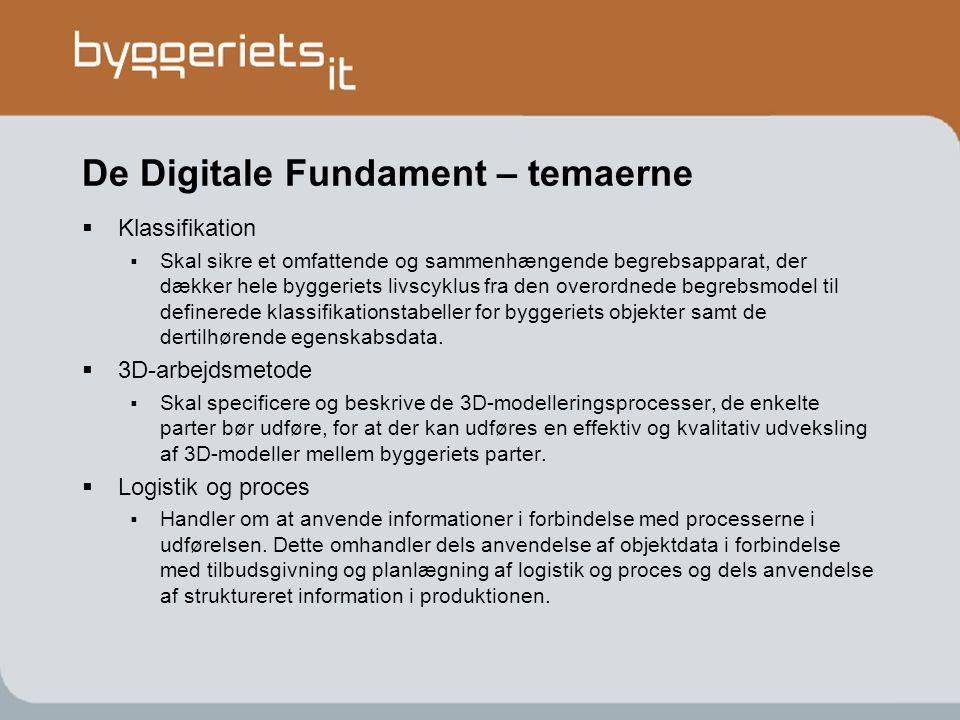 De Digitale Fundament – temaerne