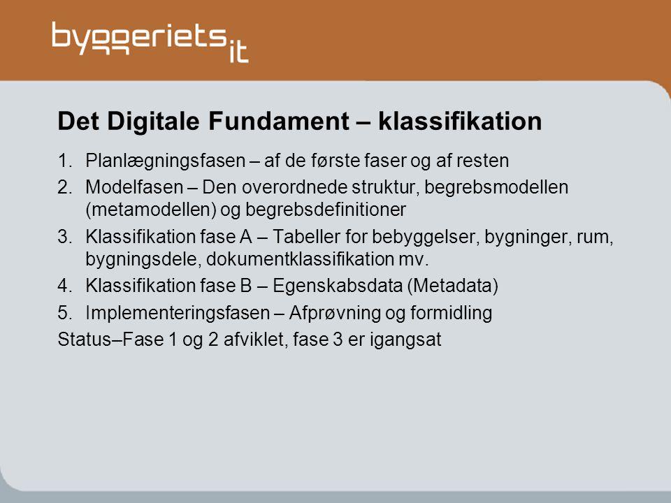 Det Digitale Fundament – klassifikation
