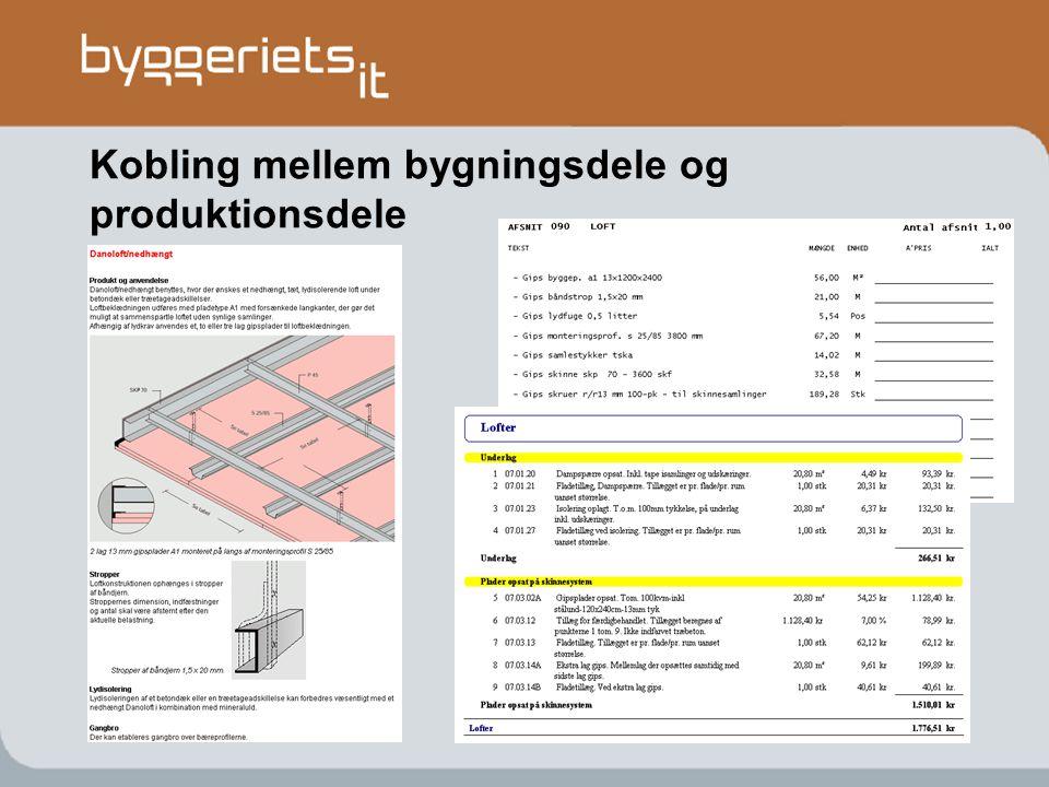 Kobling mellem bygningsdele og produktionsdele