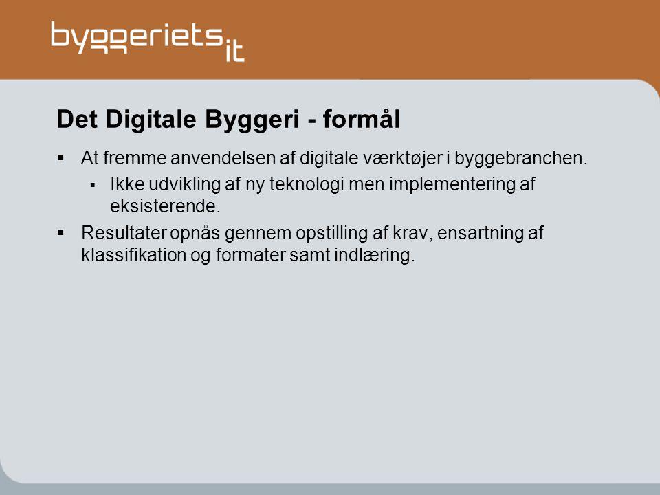 Det Digitale Byggeri - formål