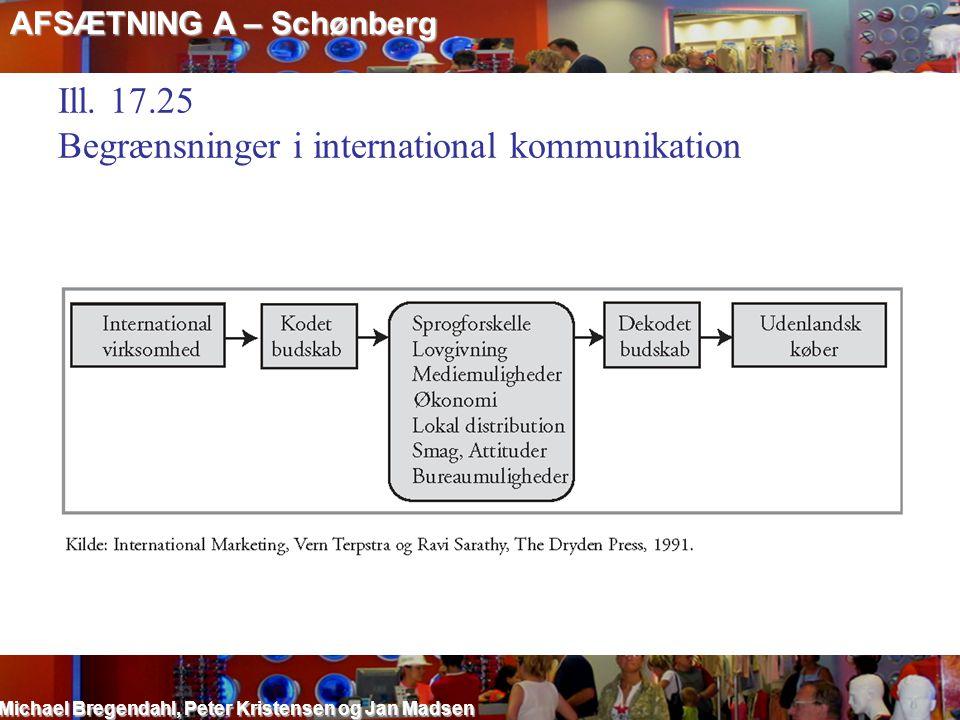 Ill. 17.25 Begrænsninger i international kommunikation