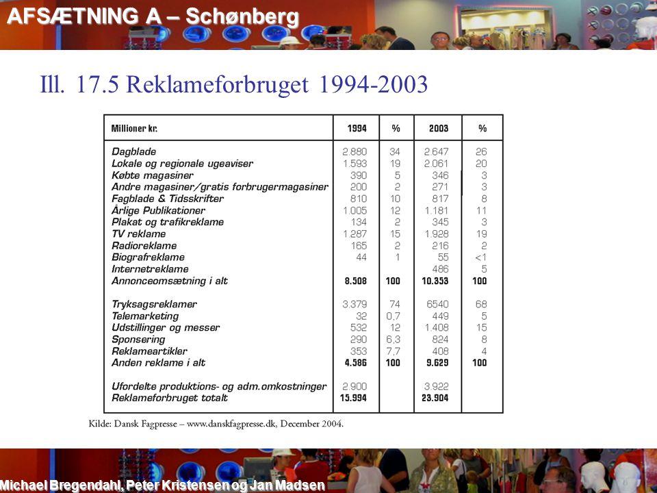 Ill. 17.5 Reklameforbruget 1994-2003