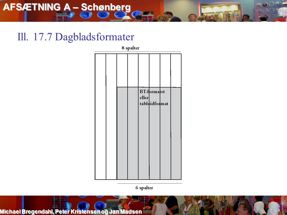 Ill. 17.7 Dagbladsformater AFSÆTNING A – Schønberg