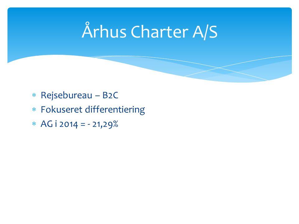 aarhus charter cypern