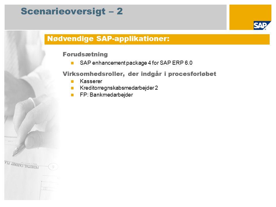 Scenarieoversigt – 2 Nødvendige SAP-applikationer: Forudsætning