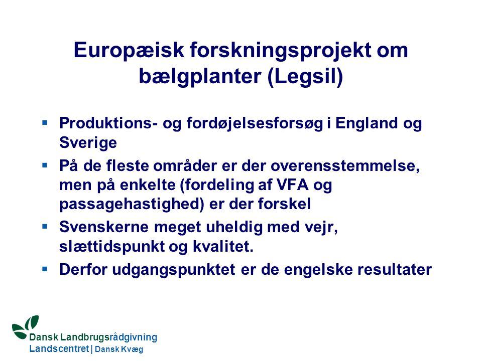 Europæisk forskningsprojekt om bælgplanter (Legsil)