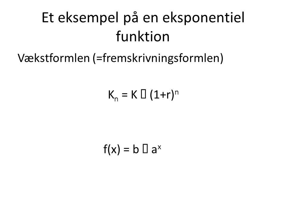 Et eksempel på en eksponentiel funktion