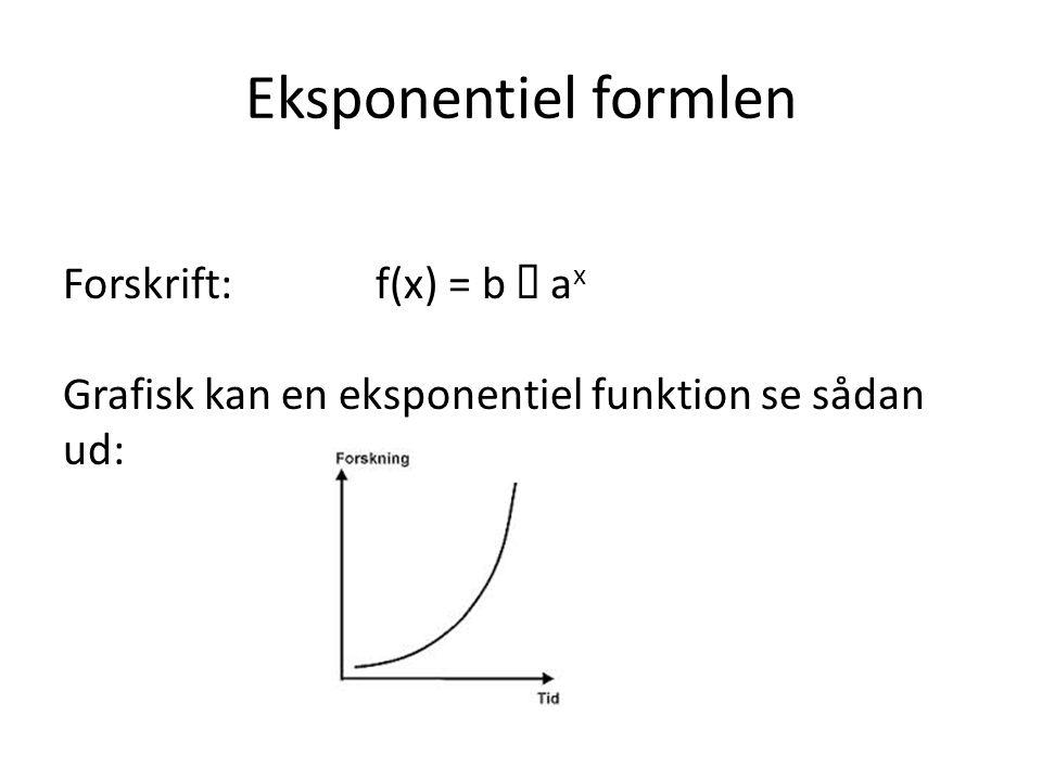 Eksponentiel formlen Forskrift: f(x) = b Ÿ ax