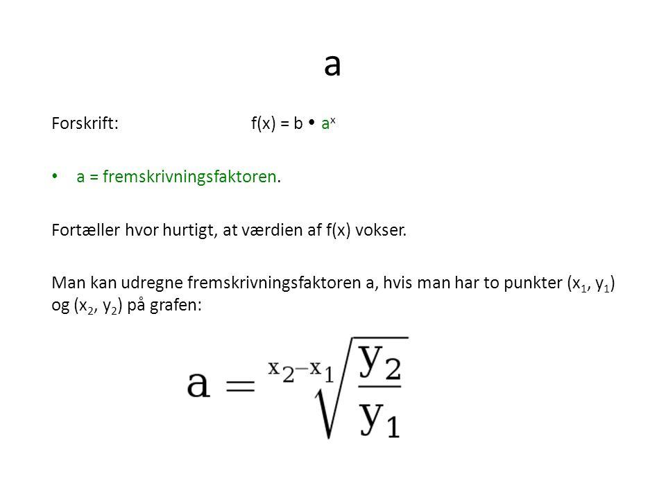 a Forskrift: f(x) = b Ÿ ax a = fremskrivningsfaktoren.
