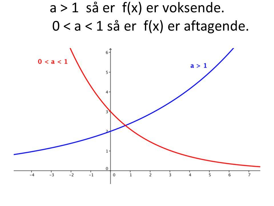 a > 1 så er f(x) er voksende