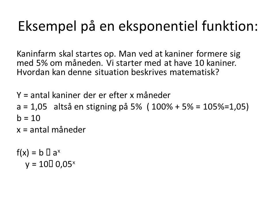 Eksempel på en eksponentiel funktion:
