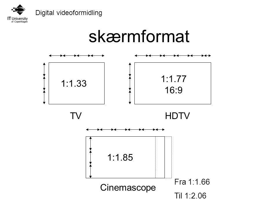skærmformat 1:1.77 16:9 1:1.33 TV HDTV 1:1.85 Cinemascope Fra 1:1.66