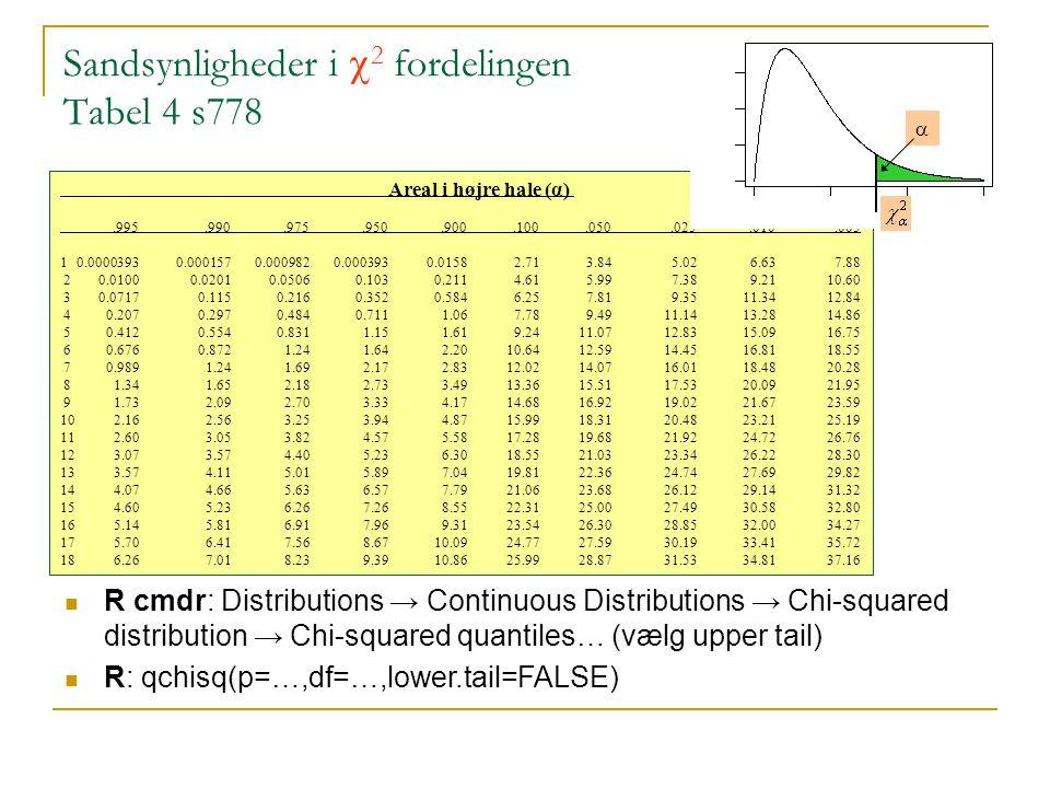 Sandsynligheder i 2 fordelingen Tabel 4 s778
