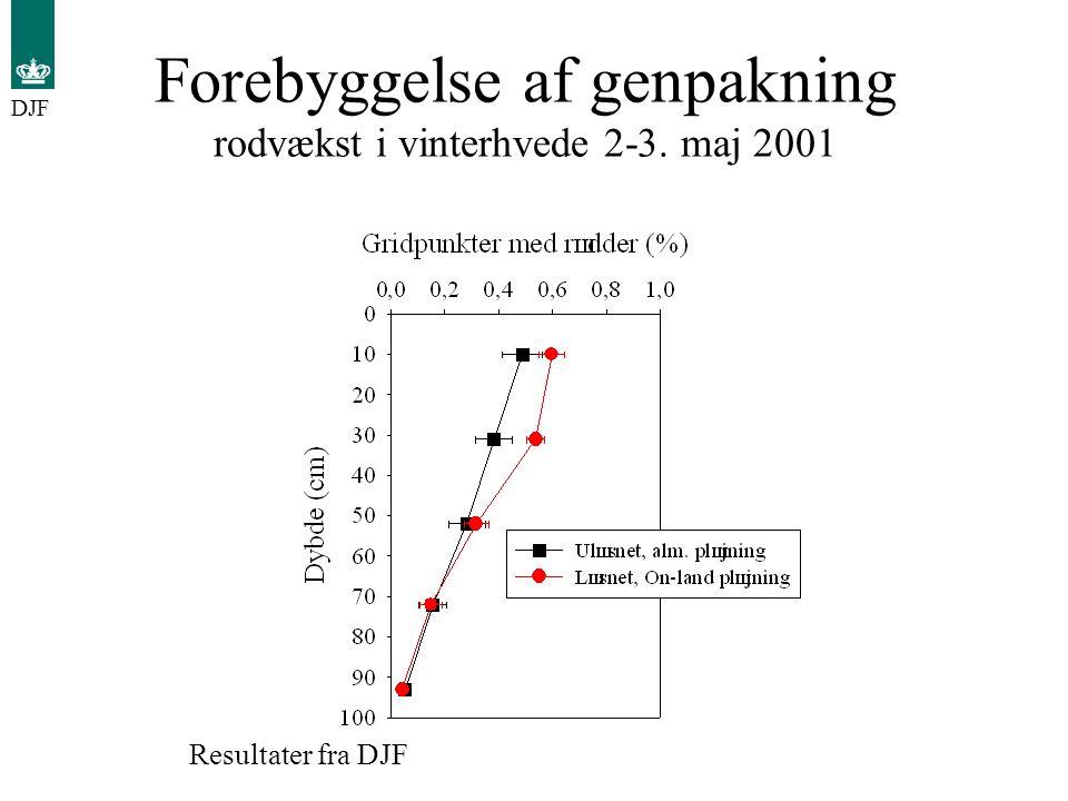 Forebyggelse af genpakning rodvækst i vinterhvede 2-3. maj 2001