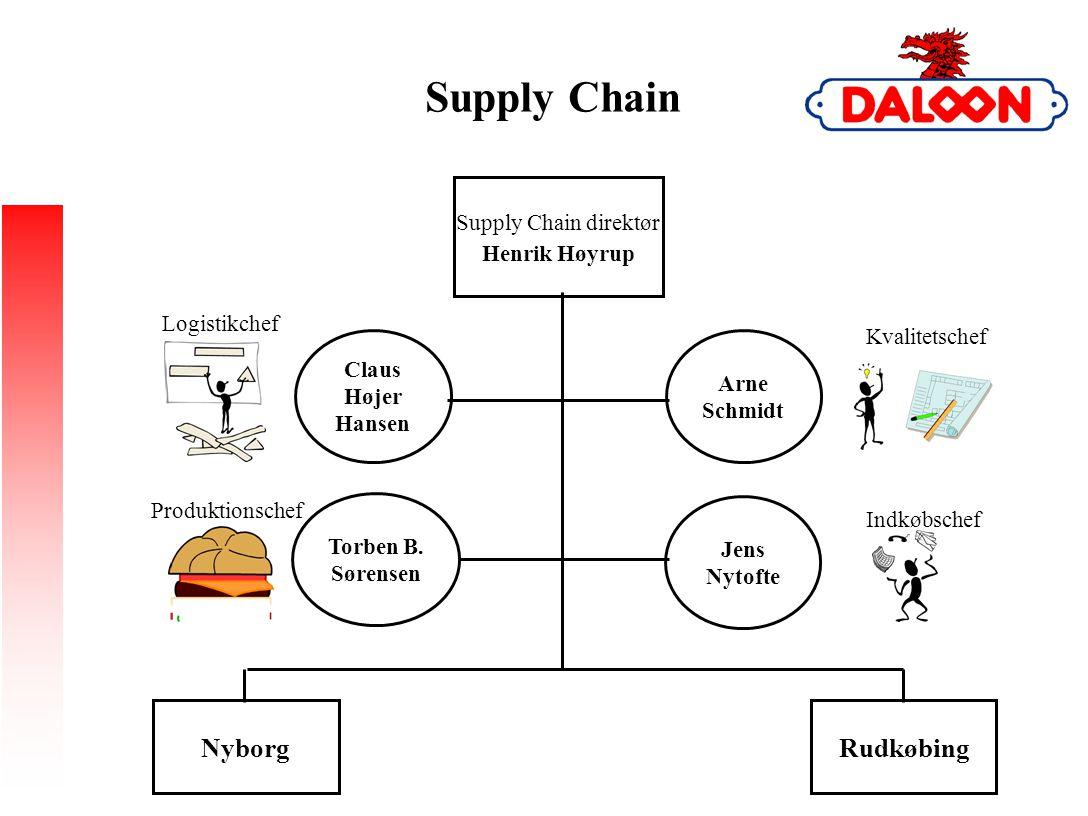 Supply Chain Nyborg Rudkøbing Supply Chain direktør Henrik Høyrup