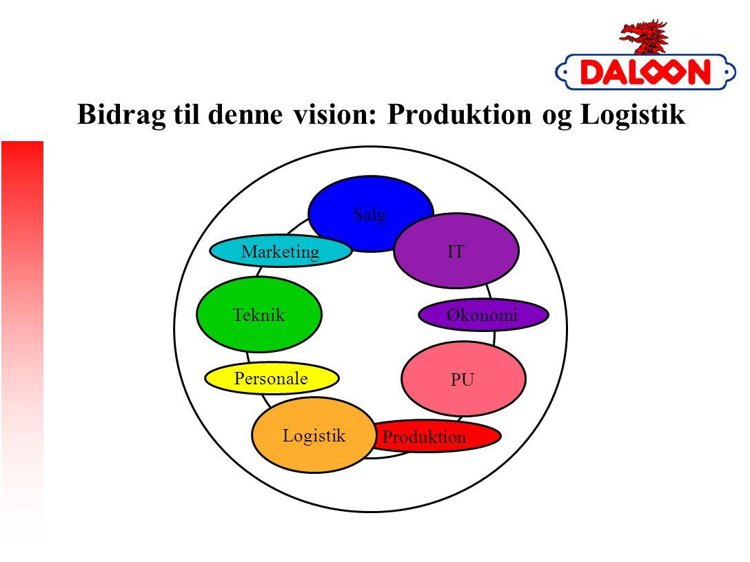 Bidrag til denne vision: Produktion og Logistik
