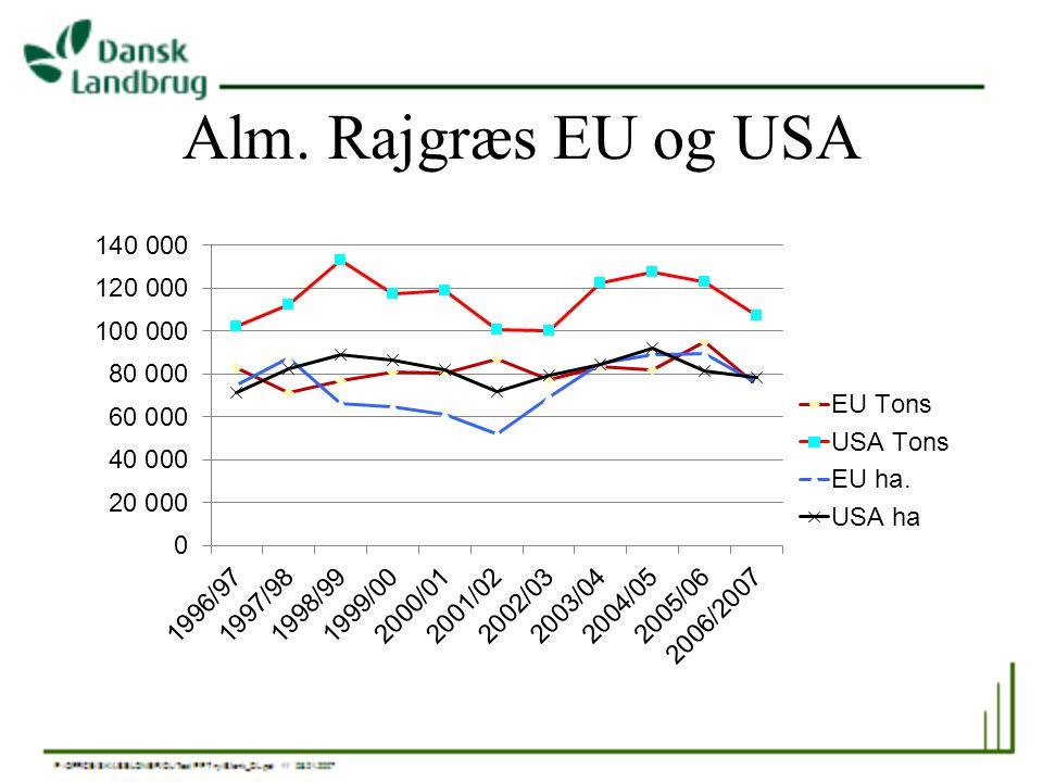 Alm. Rajgræs EU og USA
