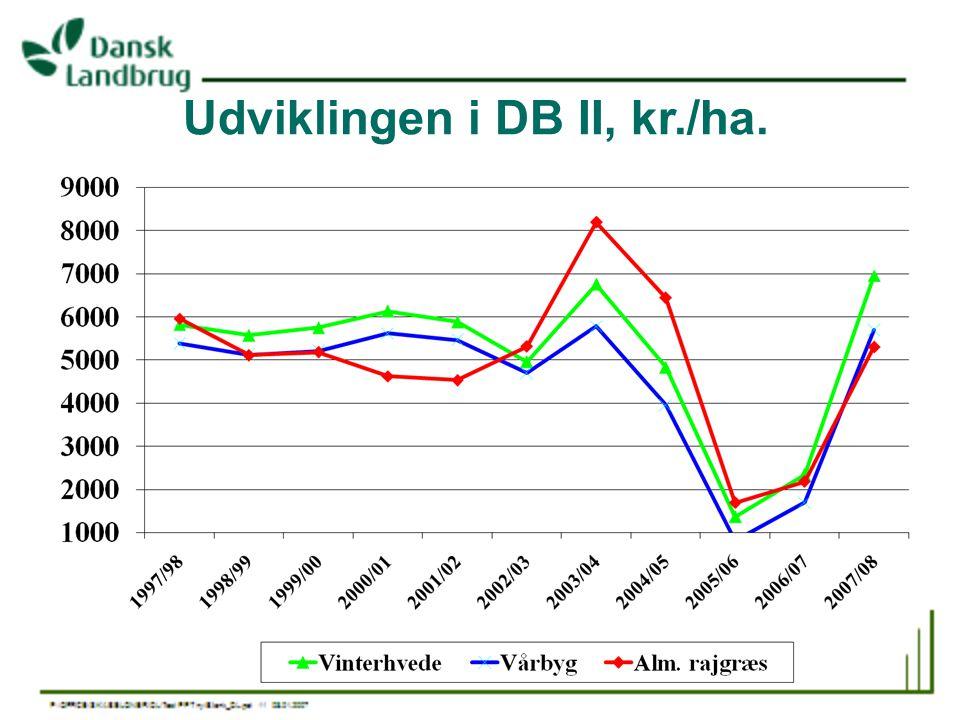 Udviklingen i DB II, kr./ha.