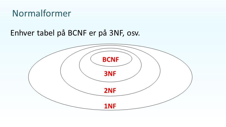 Normalformer Enhver tabel på BCNF er på 3NF, osv. BCNF 3NF 2NF 1NF