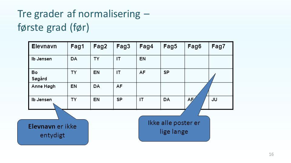 Tre grader af normalisering – første grad (før)
