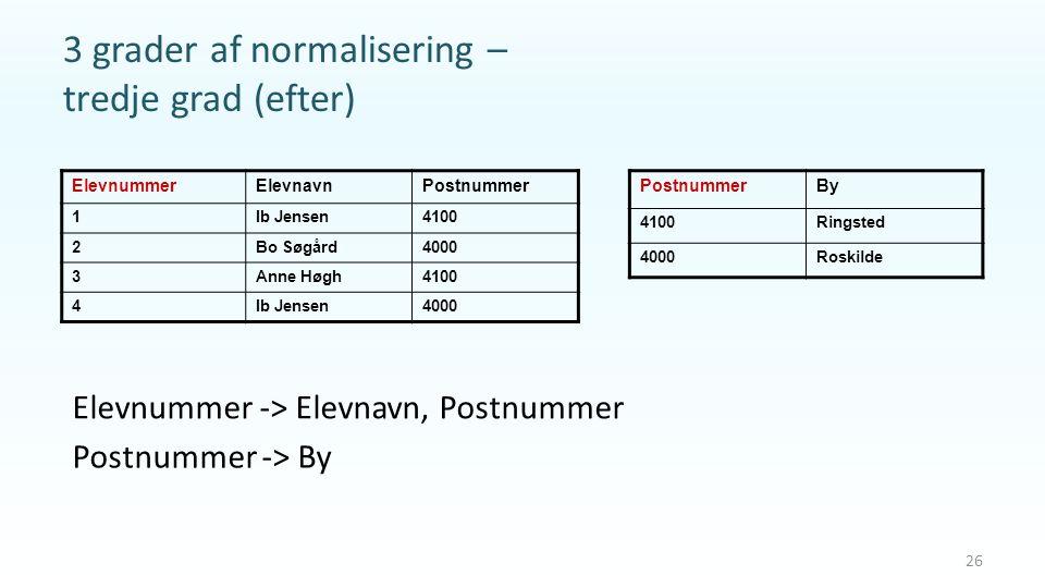 3 grader af normalisering – tredje grad (efter)