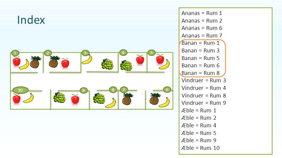 Index Ananas = Rum 1 Ananas = Rum 2 Ananas = Rum 6 Ananas = Rum 7