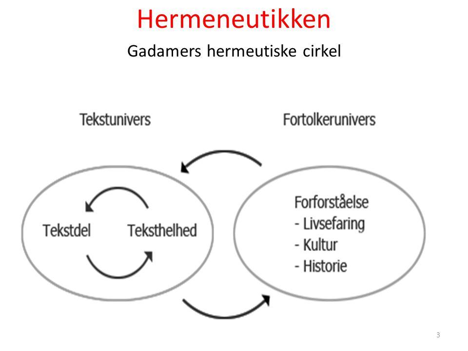 Hermeneutikken Gadamers hermeutiske cirkel