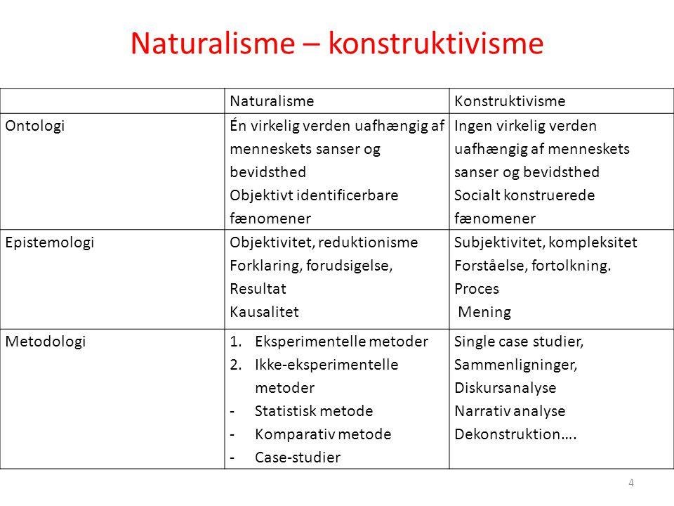 Naturalisme – konstruktivisme