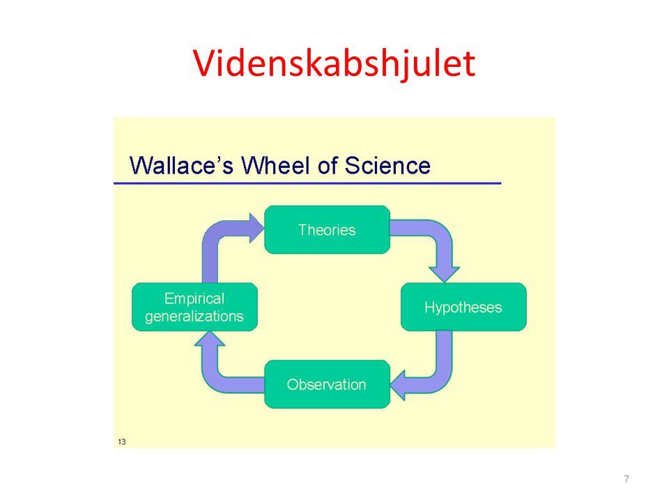 Videnskabshjulet