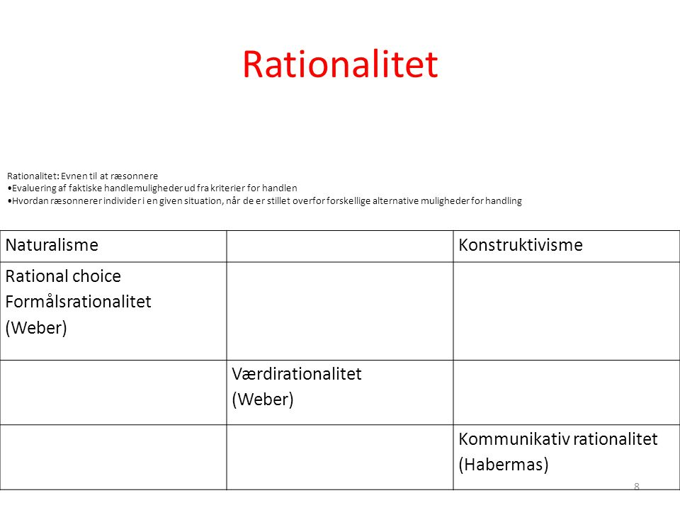 Rationalitet Naturalisme Konstruktivisme Rational choice