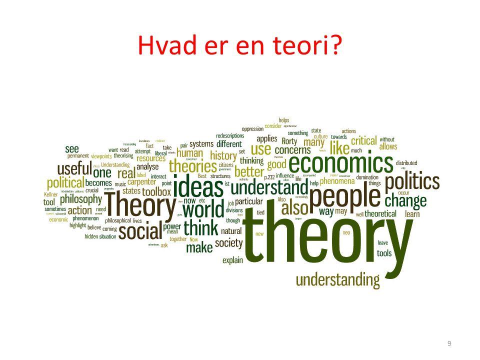 Hvad er en teori