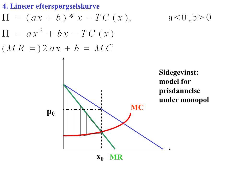 p0 x0 4. Lineær efterspørgselskurve