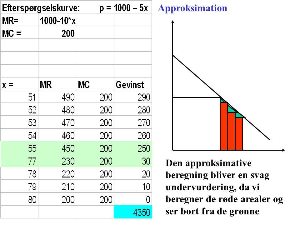 Approksimation Den approksimative beregning bliver en svag undervurdering, da vi beregner de røde arealer og ser bort fra de grønne.