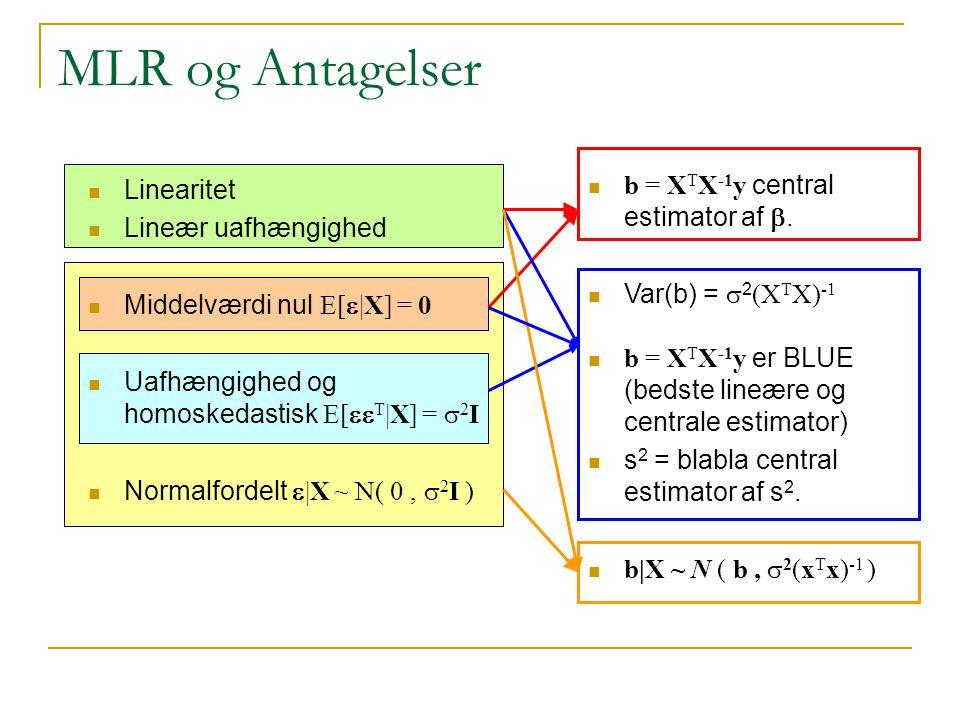 MLR og Antagelser b = XTX-1y central estimator af b. Linearitet