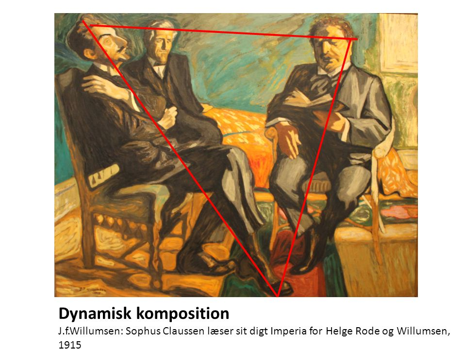 Dynamisk komposition J.f.Willumsen: Sophus Claussen læser sit digt Imperia for Helge Rode og Willumsen,